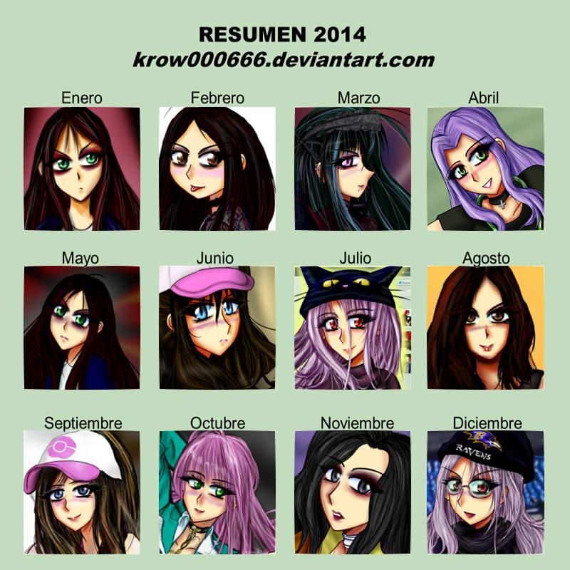Resumen 2014 by krow000666