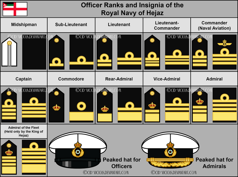 Royal Navy - Officer Ranks and Headwear - OUTDATED by Cid ...