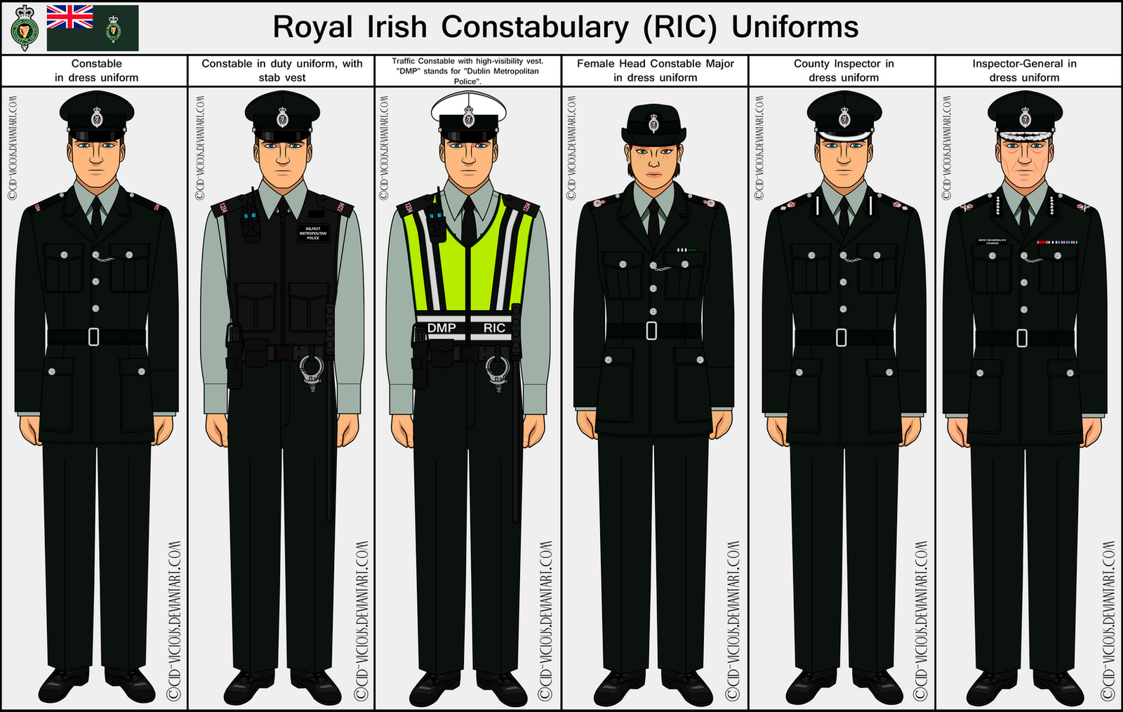 Old Fashion Police Nformants