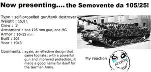 Italian tanks presentation : Semovente da 105/25