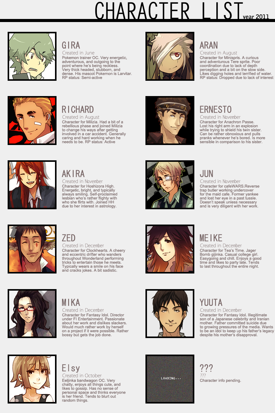 Meme Character List By Darkywarky Lovely Horribly