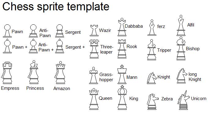 Chess Piece Sprite Template By The120cxx On Deviantart