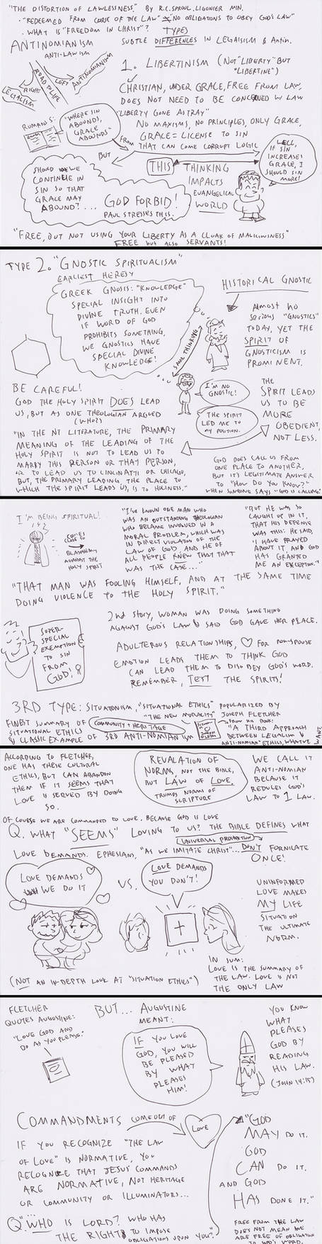 Notes and Doodles on The Distortion of Lawlessnes by