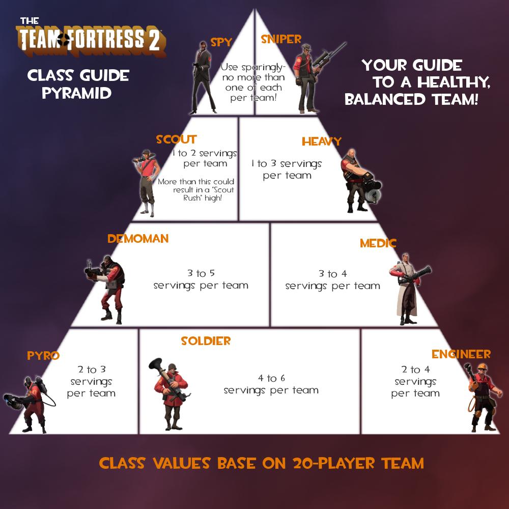 Tf2 best deals