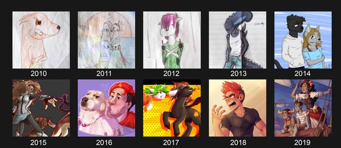 A Decade Of Art