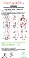 Drawing human figure