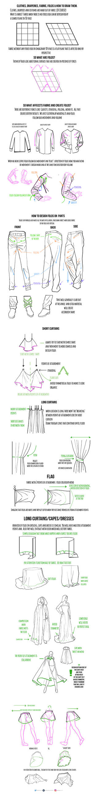 Drawing folds