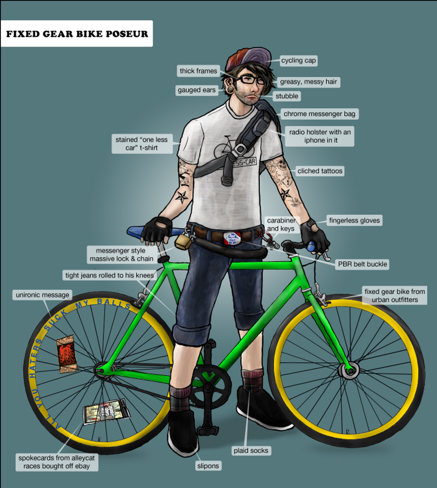 Fixie Bike Wallpaper Car Wallpapers Free Download