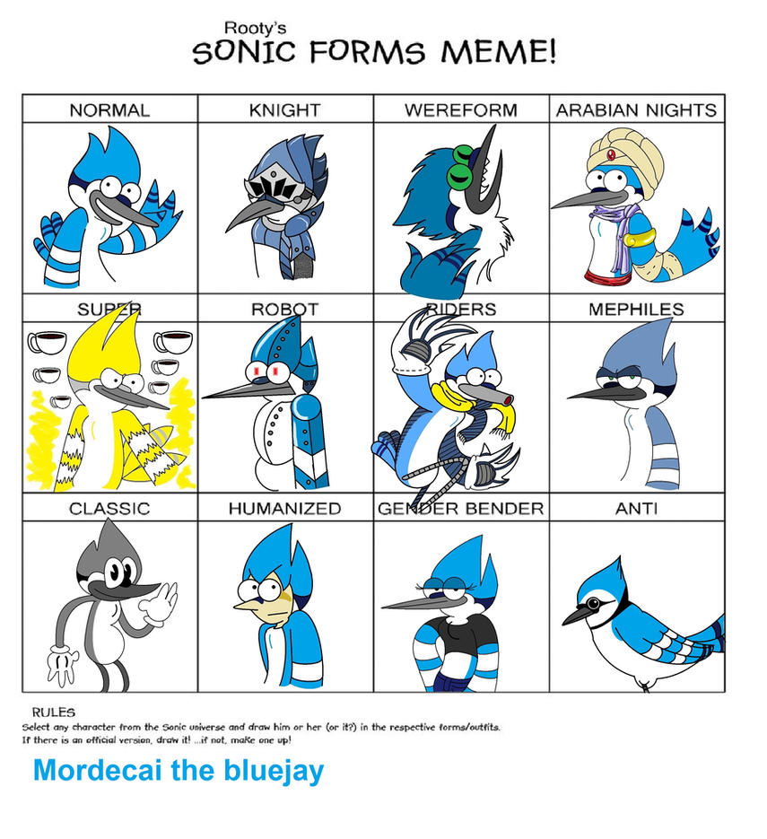 Sonic Forms: Sonic Forms Meme-Mordecai By 8-Bit-Britt On DeviantArt