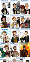 Doctor Who throughout the ages *2021 Update*