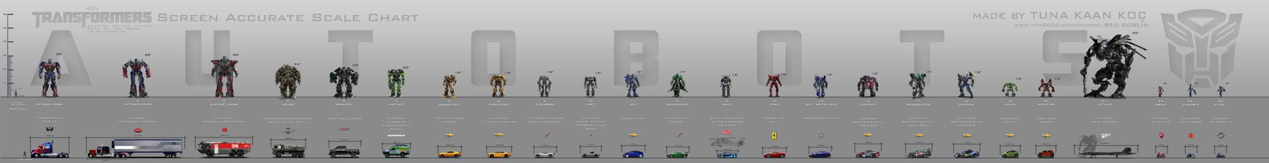 The Autobots Lineup by DarienSpeyer