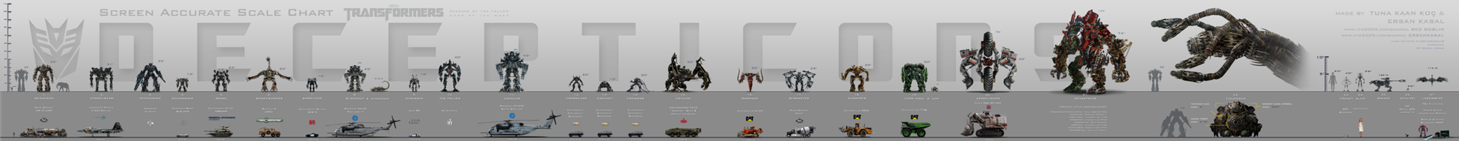 The Decepticons Lineup by DarienSpeyer