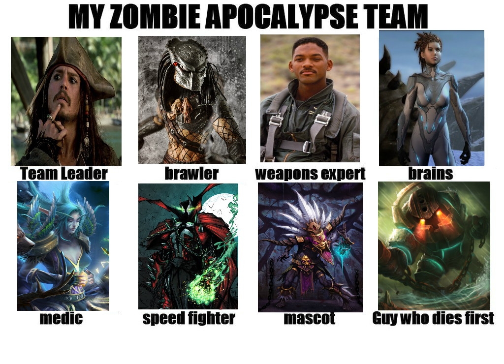My Zombie Apocalypse Team by Wytchdocta
