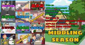 Family Guy Season 6 Scorecard