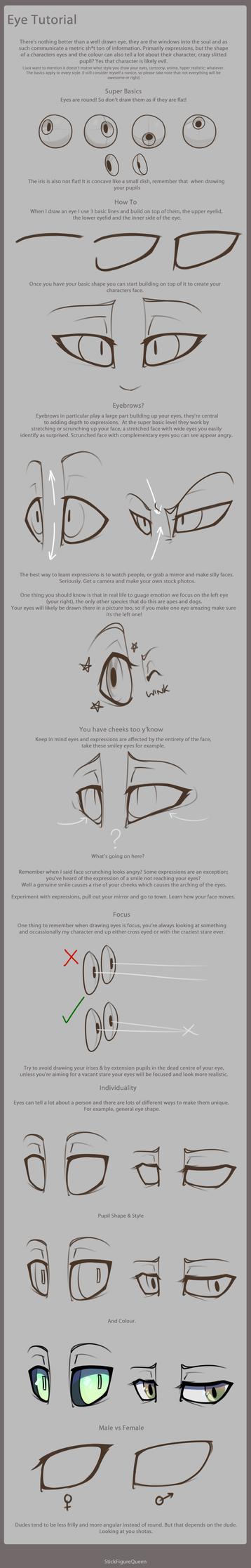 Eye Tutorial by StickFigureQueen