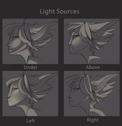 Light Sources Meme by Pon-ee