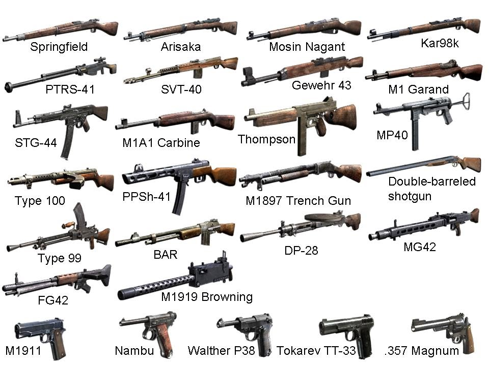 World War 2 Weapons Chart By Knightmare Parascyth On Deviantart