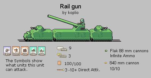 koplio's rail gun by koplio