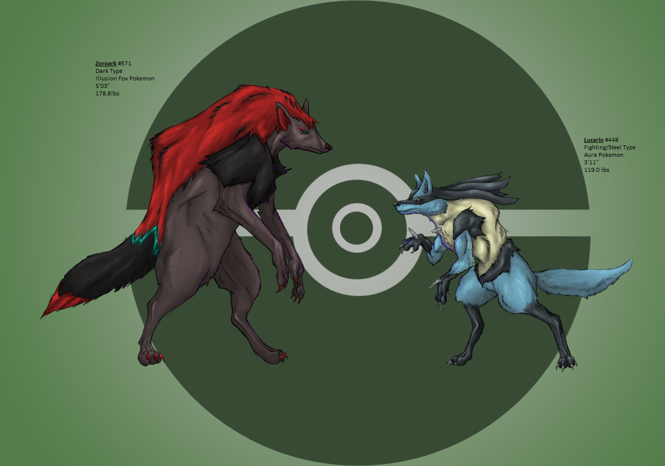 Lucario and Zoroark by Ragehowl on DeviantArt
