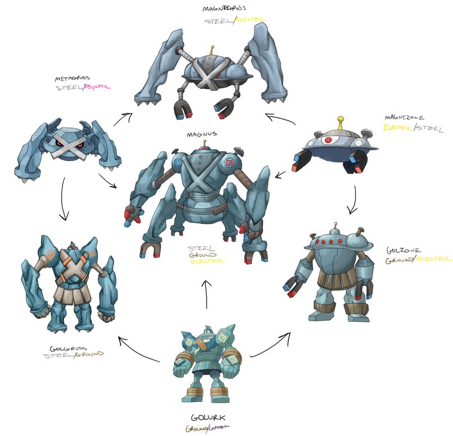 Pokemon Hexafusion by Ragehowl on DeviantArt
