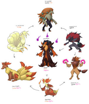 Pokemon Hexafusion 2 by Ragehowl