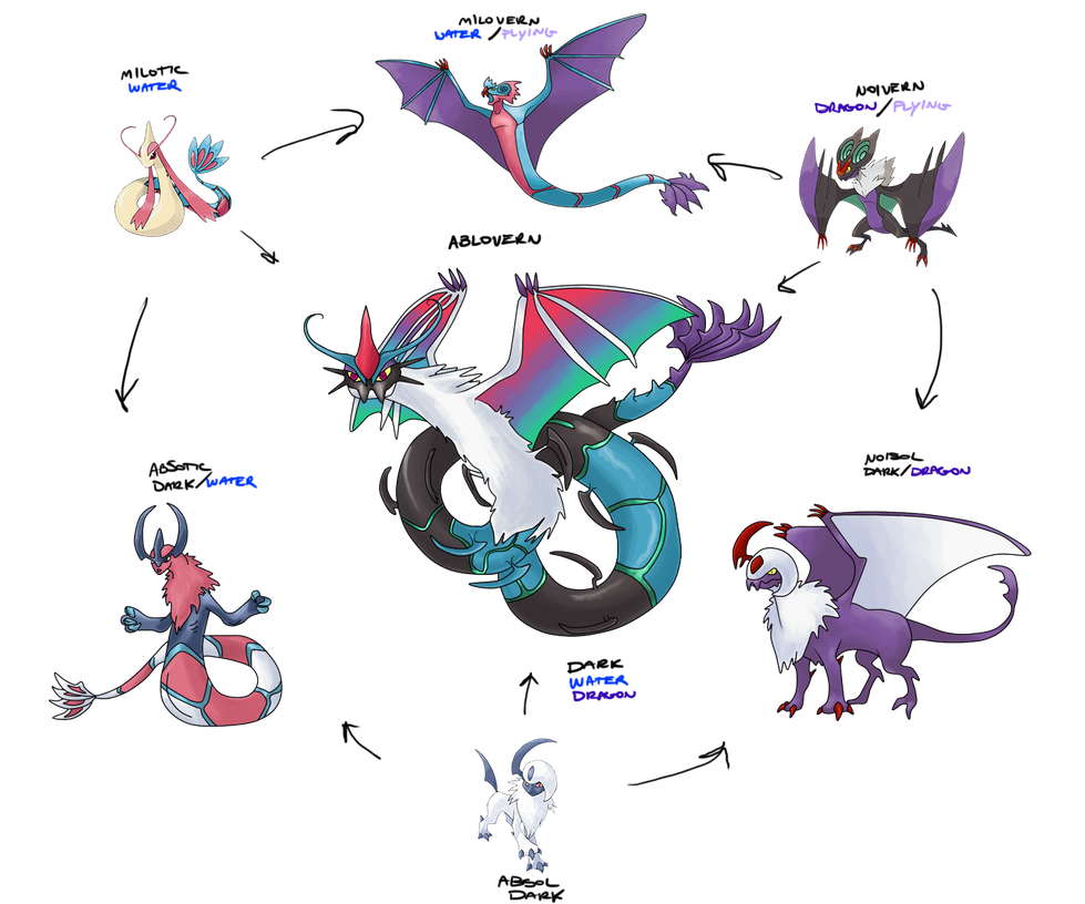 Request monnick hexafusion 5 by ragehowl on deviantart - Cute pokemon fusions ...