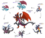 Request: BlazingDragonLord/Hexafusion 6