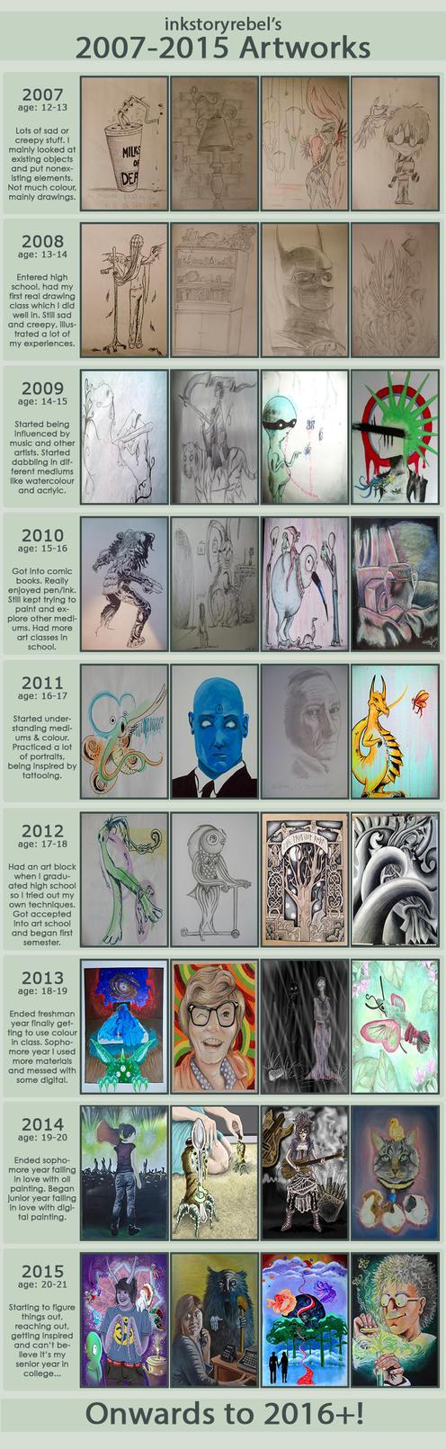 Inkstoryrebel's Art 2007-2015 by inkstoryrebel