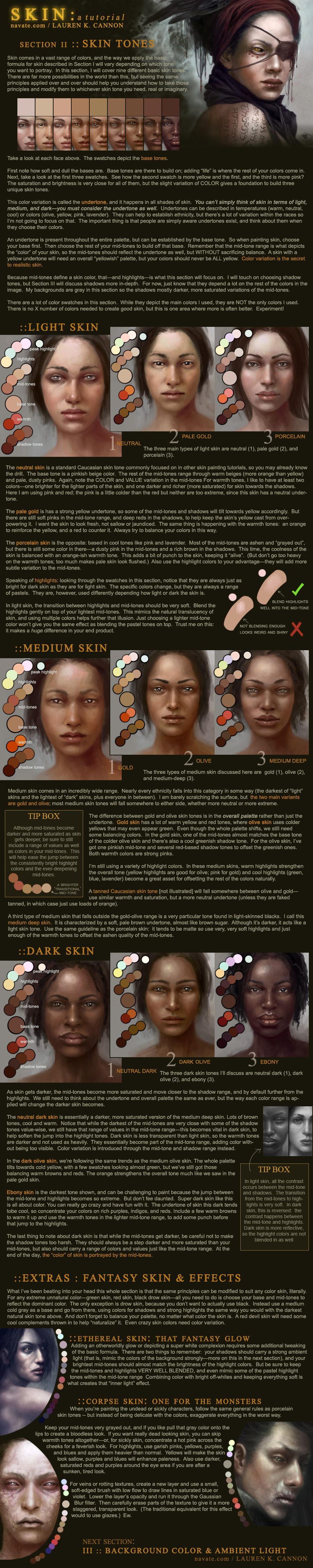 SKIN: a tutorial - Part 2 by navate