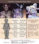 Commission Price Chart__CutiChan