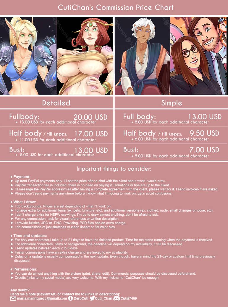 Commission Price Chart_CutiChan