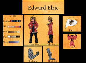 Edward Elric Reference (Rogue book 1)