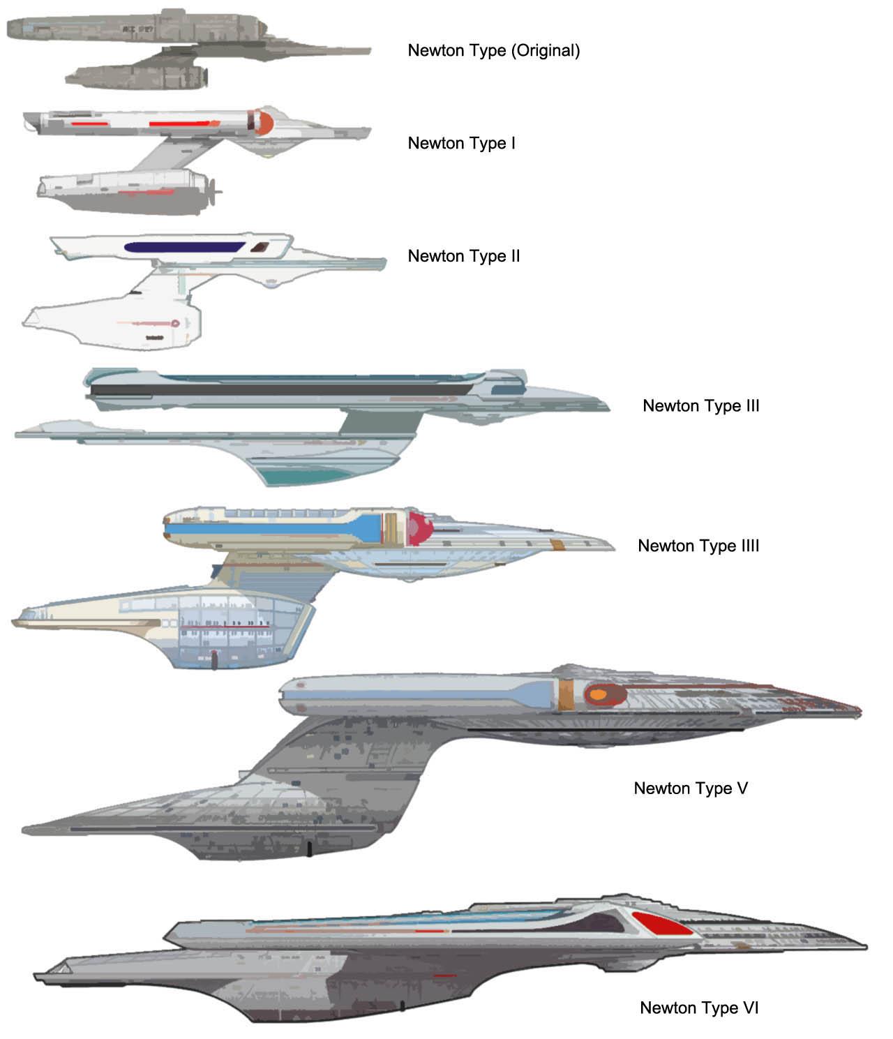 Uss Constitution Wallpaper Newton Type Starships ...