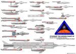 Starship TOS Design Chart