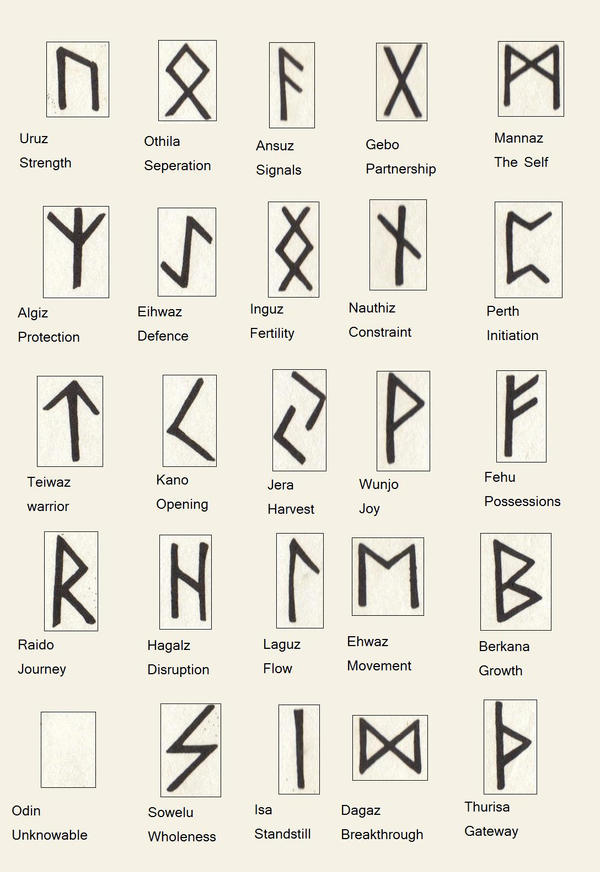 Viking Runes Symbols and Meanings