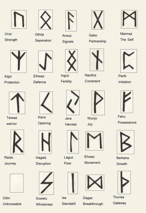 how to read rune stones symbols