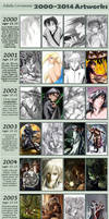 2000-2014 Art Improvement Meme by Saimain