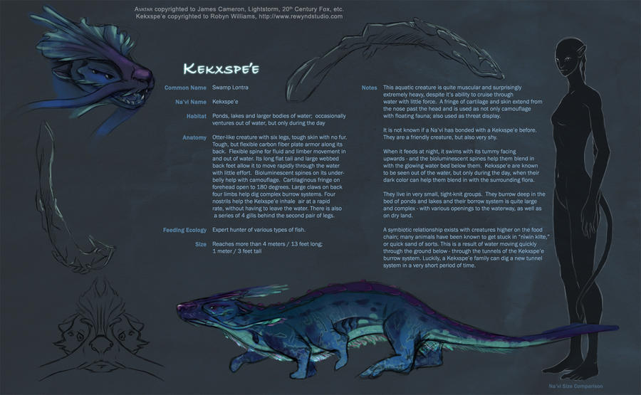 Kekxspe'e AVATAR Creature by bytesizetreasure