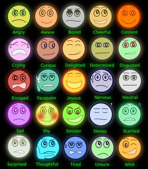 CKI Smiles