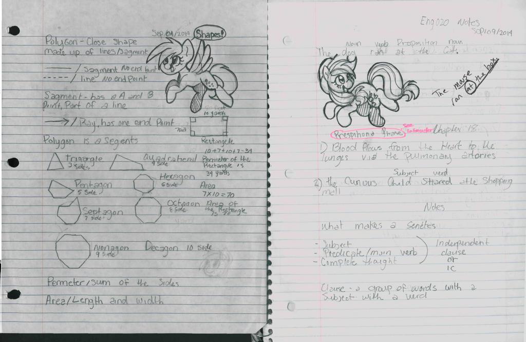 Pony notes by TheLittleDixie
