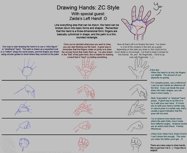 Hands Tutorial: ZC Style by ZaidaCrescent
