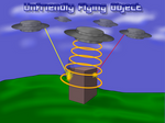 Unfriendly Flying Object