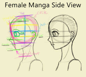 Female Manga Side View
