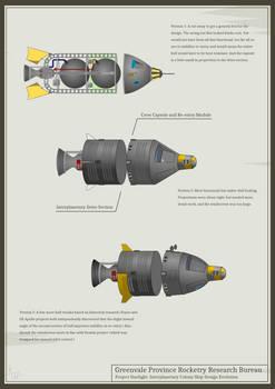 Rocket Frame 87 Ship Evolution