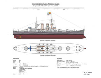 Quick Build Protected Cruiser - v2 by Loupy59