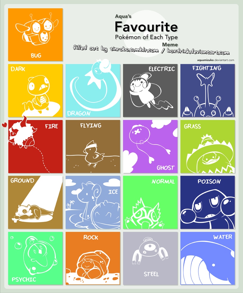 Fav Pokemon of Each Type Meme by boxdrink