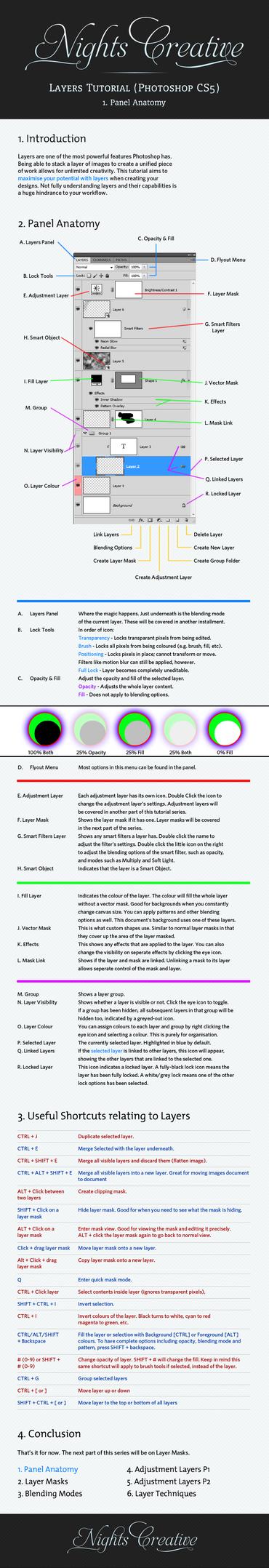 Layers Tutorial 1 - Anatomy by NightsCreative