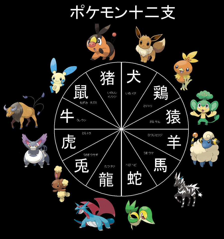 pokemon zodiac japanese format by jdmwanganpichu on