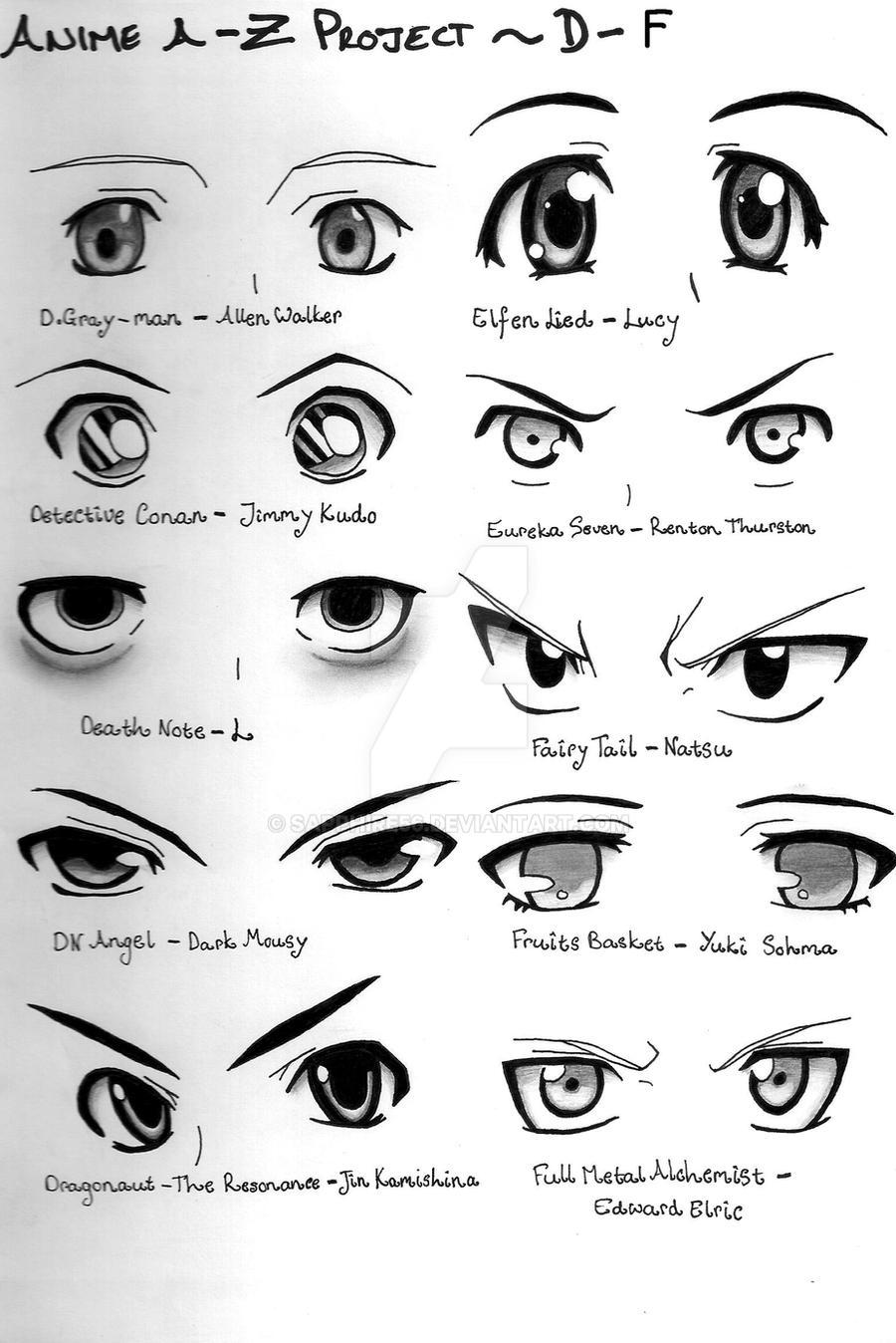 Cat Discoloured Eyes