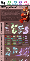 Kitzenkoshi Species - TRAIT SHEET